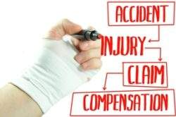 Personal Injury lawyers in Manchester NH